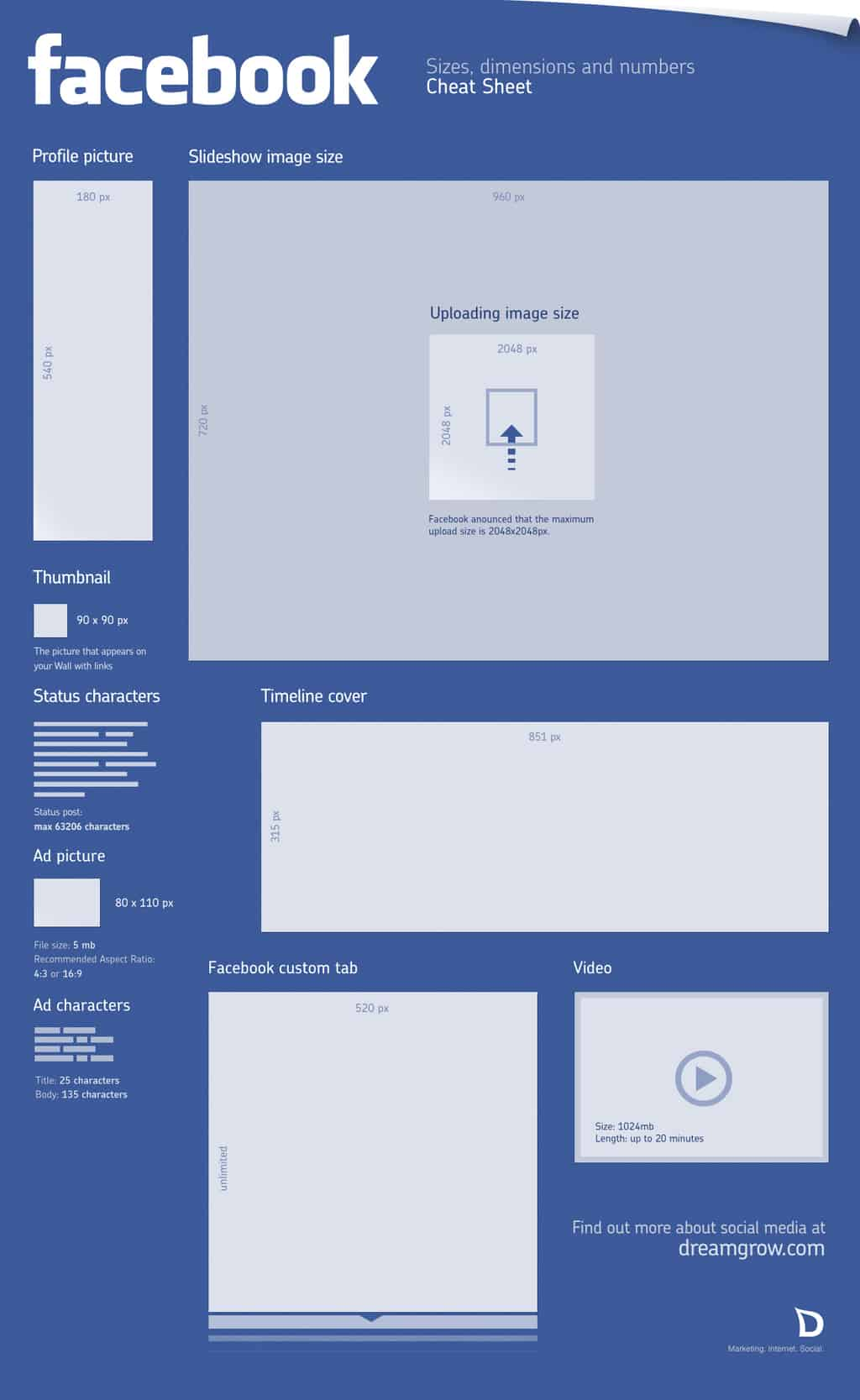 facebook-cheat-sheet-sizes-and-dimensions-1to1.jpg